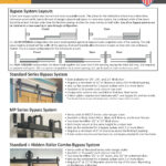Goldberg Brothers barn door bypass systems - January2020